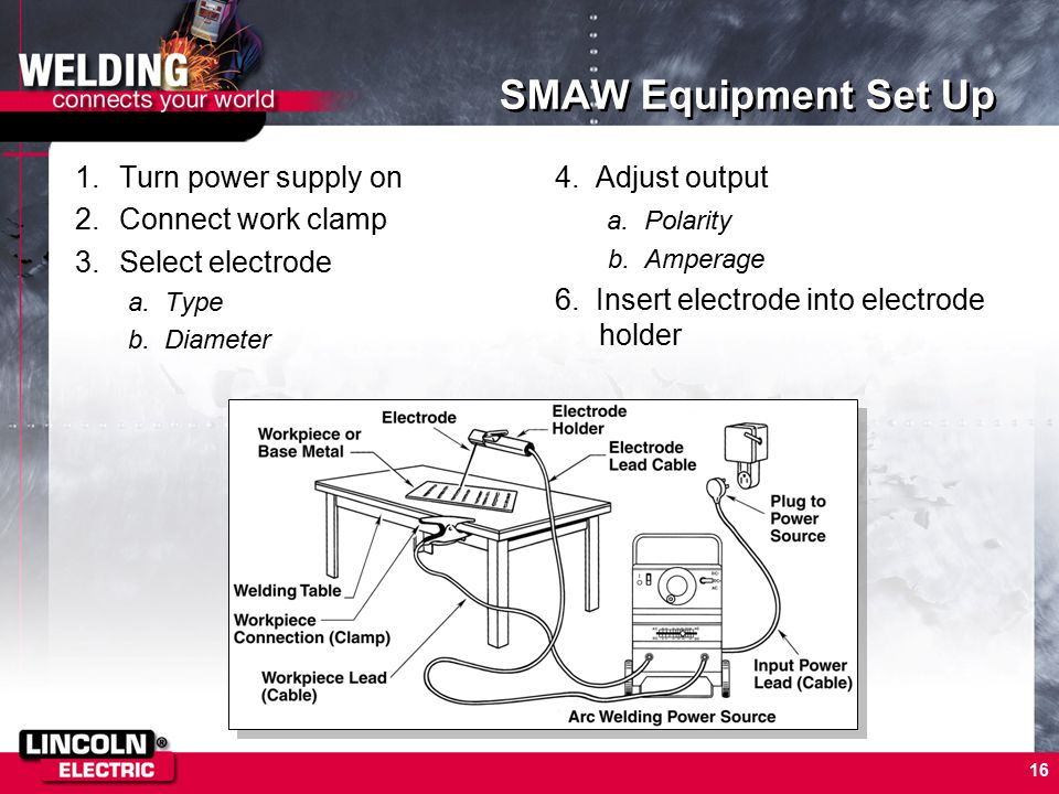 16 SMAW Equipment Set Up 1.Turn power supply on 2.Connect work clamp 3.Select electrode a. Type b. Diameter 4. Adjust output a. Polarity b. Amperage 6