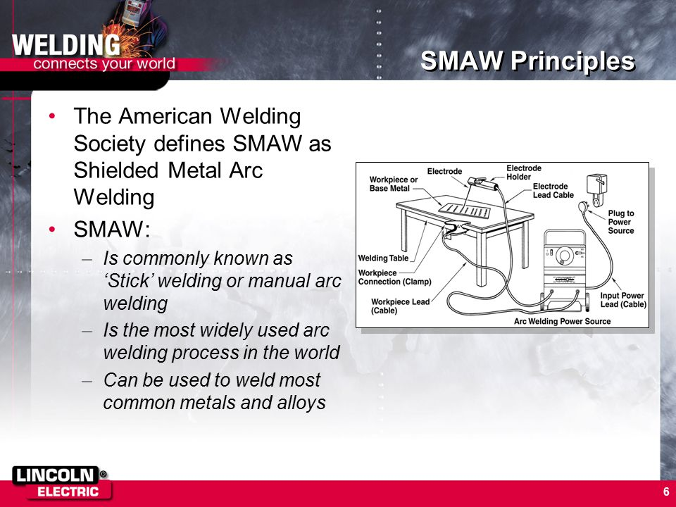 6 The American Welding Society defines SMAW as Shielded Metal Arc Welding SMAW: –Is commonly known as 'Stick' welding or manual arc welding –Is the most widely used arc welding process in the world –Can be used to weld most common metals and alloys