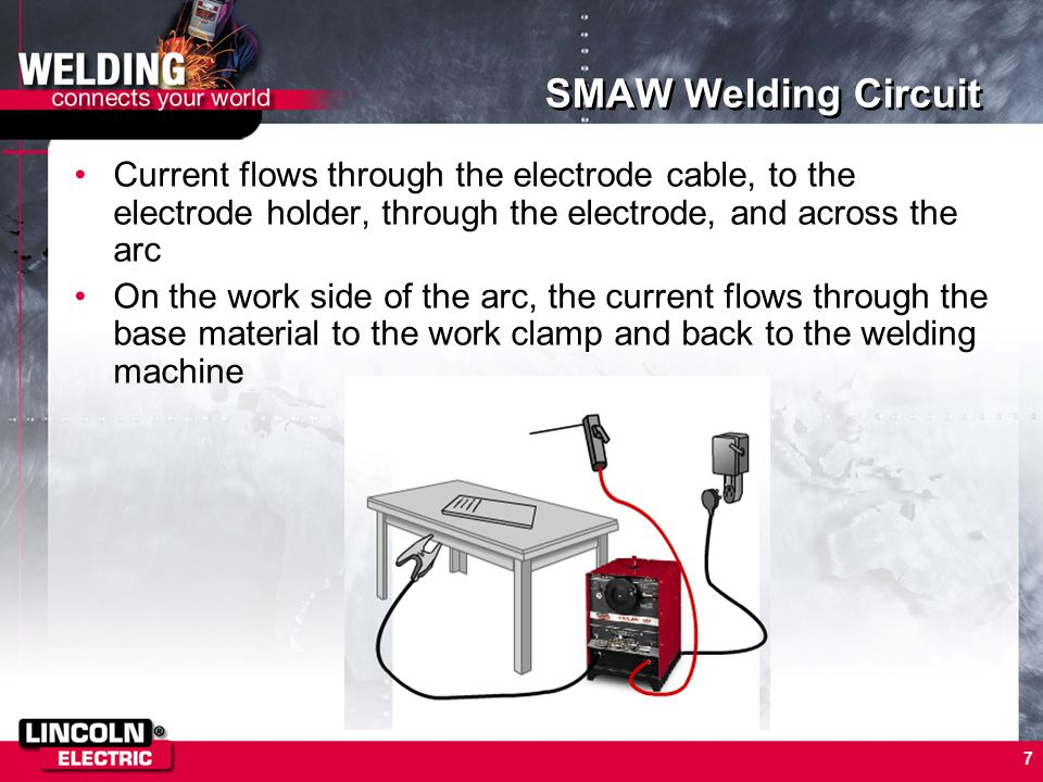 7 SMAW Welding Circuit Current flows through the electrode cable, to the electrode holder, through the electrode, and across the arc On the work side