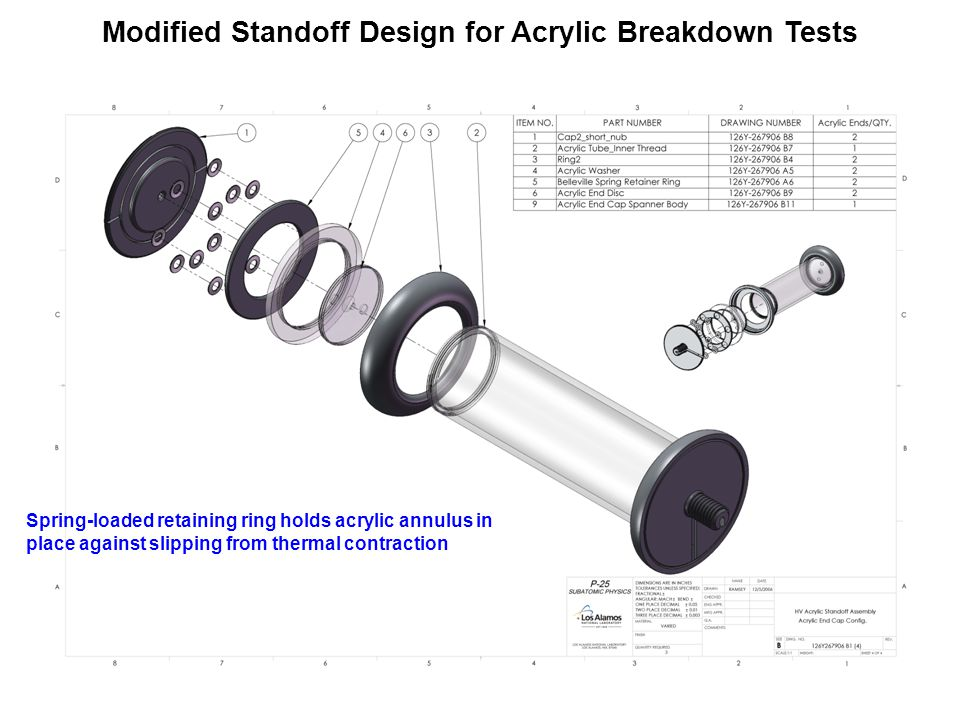 Modified Standoff Design for Acrylic Breakdown Tests Spring-loaded retaining ring holds acrylic annulus in place against slipping from thermal contrac