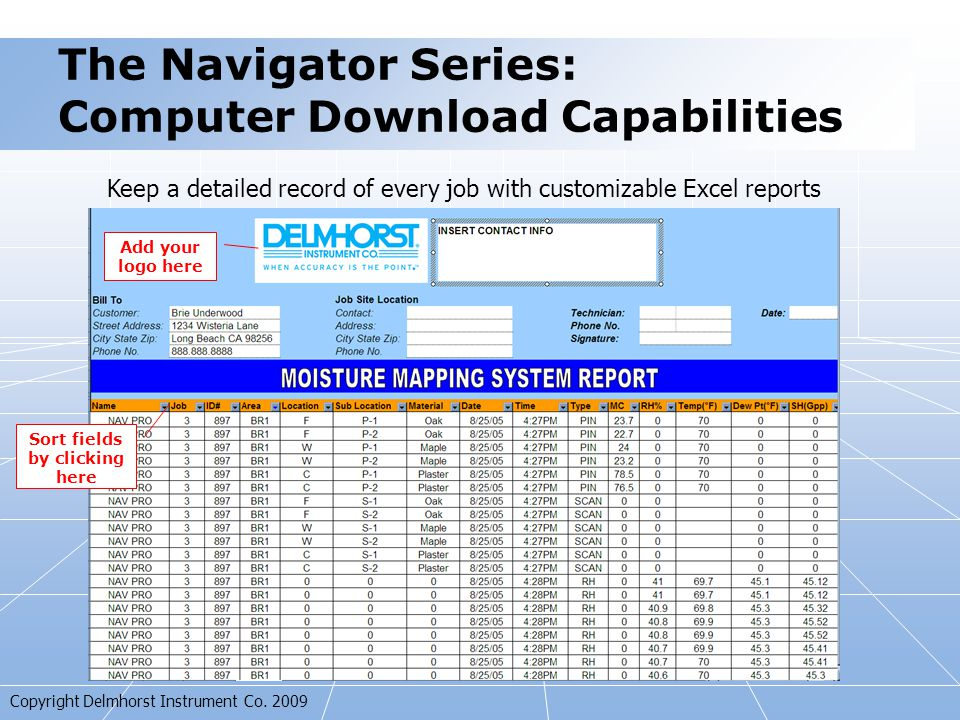 Copyright Delmhorst Instrument Co. 2009 The Navigator Series: Computer Download Capabilities Add your logo here Sort fields by clicking here Keep a de