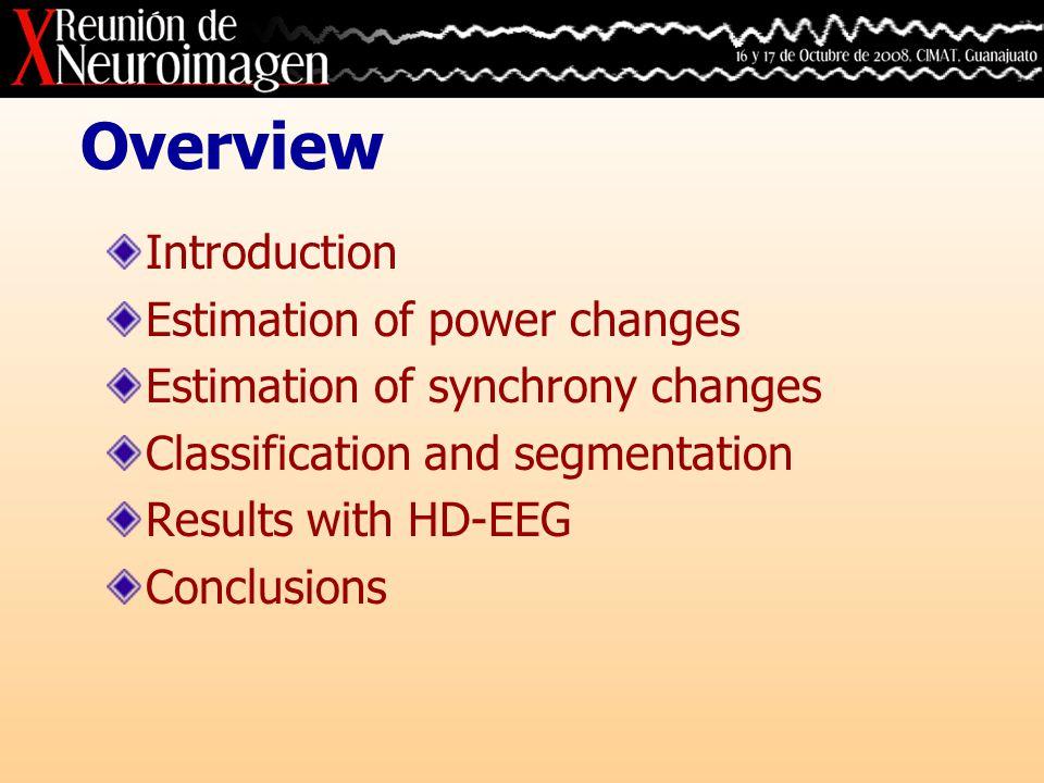 Correlation between synchrony measures Measure correlation