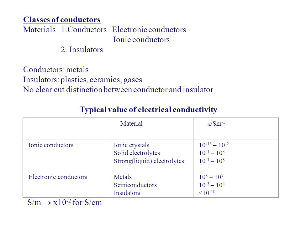 Classes of conductors Materials 1.Conductors Electronic conductors Ionic conductors 2. Insulators Conductors: metals Insulators: plastics, ceramics, g