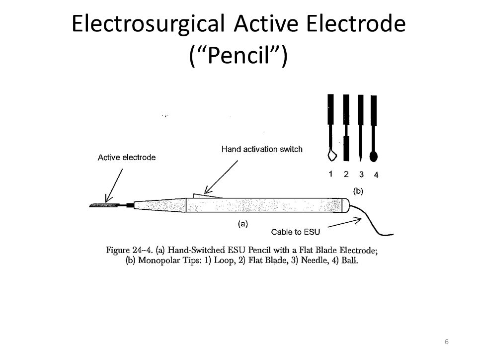 Electrosurgical Active Electrode ( Pencil ) 6