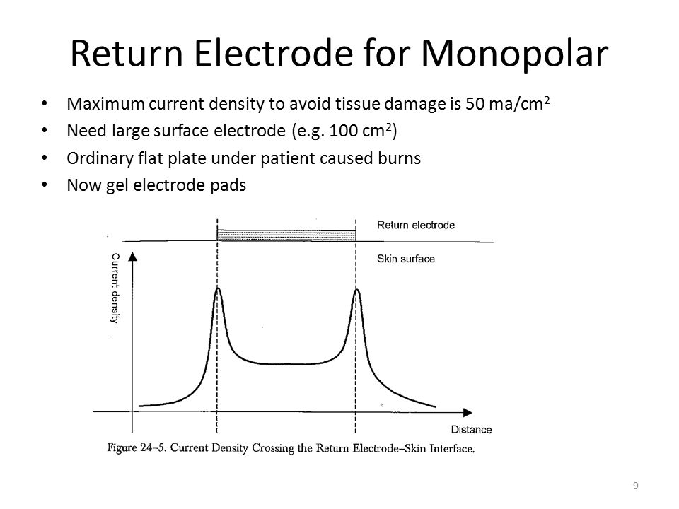 Return Electrode for Monopolar Maximum current density to avoid tissue damage is 50 ma/cm 2 Need large surface electrode (e.g.