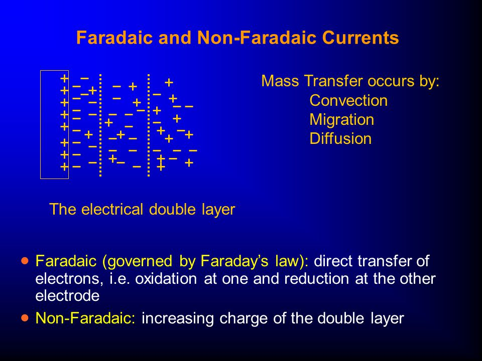 Faradaic and Non-Faradaic Currents The electrical double layer Mass Transfer occurs by: Convection Migration Diffusion  Faradaic (governed by Faraday's law): direct transfer of electrons, i.e.
