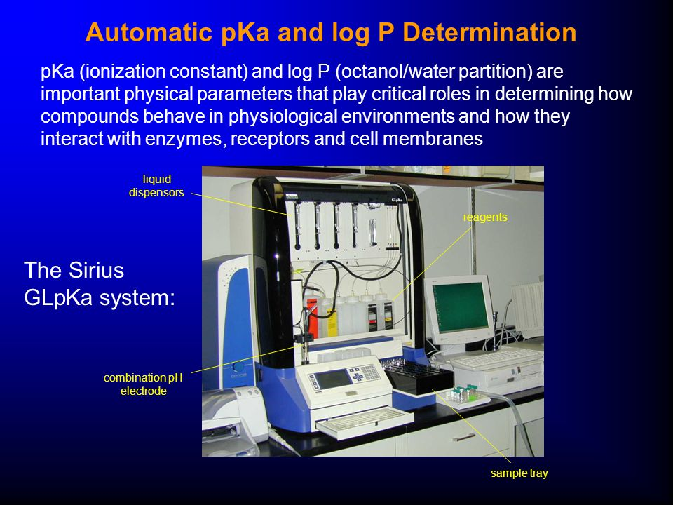 Automatic pKa and log P Determination pKa (ionization constant) and log P (octanol/water partition) are important physical parameters that play critical roles in determining how compounds behave in physiological environments and how they interact with enzymes, receptors and cell membranes The Sirius GLpKa system: combination pH electrode sample tray reagents liquid dispensors