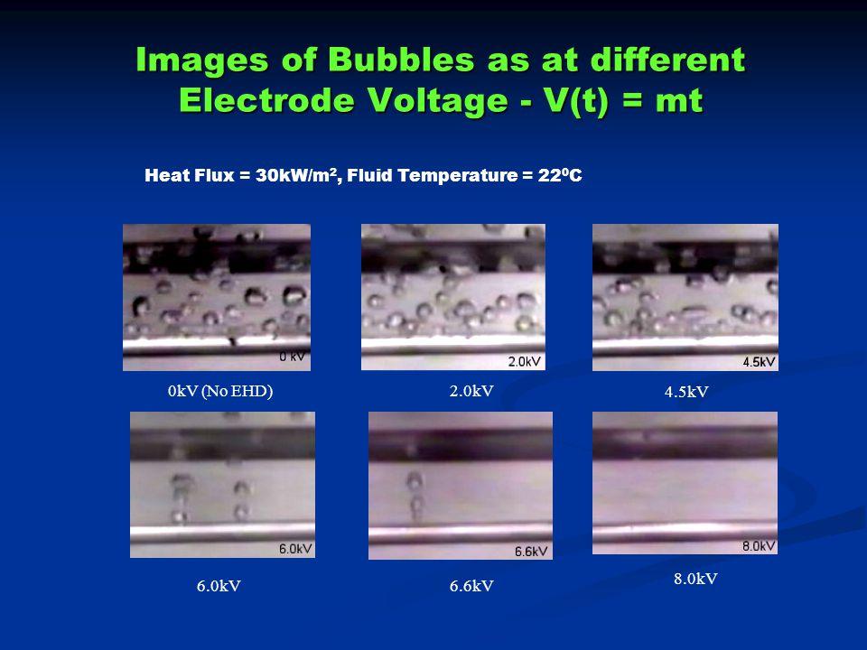 Images of Bubbles as at different Electrode Voltage - V(t) = mt Heat Flux = 30kW/m 2, Fluid Temperature = 22 0 C 0kV (No EHD)2.0kV 4.5kV 6.0kV6.6kV 8.0kV