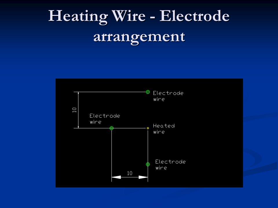 Heating Wire - Electrode arrangement