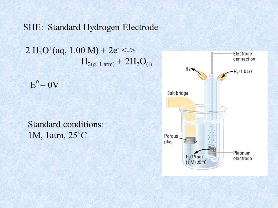 SHE: Standard Hydrogen Electrode 2 H 3 O + (aq, 1.00 M) + 2e - H 2(g, 1 atm) + 2H 2 O (l) E o = 0V Standard conditions: 1M, 1atm, 25 o C