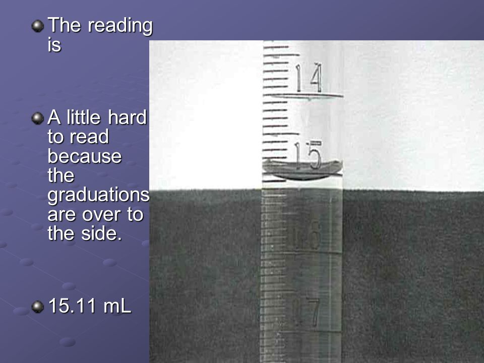 The reading is A little hard to read because the graduations are over to the side. 15.11 mL