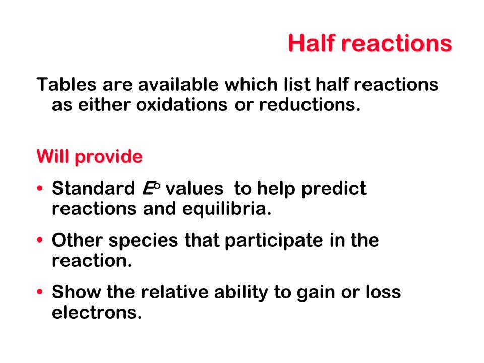 Half reactions standard reduction potentials Half reaction E o, V F 2 (g) + 2H + + e - 2HF (aq) 3.053 Ce 4+ + e - Ce 3+ (in 1M HCl) 1.28 O 2 (g) + 4H + + 4e - 2H 2 O (l) 1.229 Ag + + e - Ag (s) 0.7991 2H + + 2e - H 2 (g) 0.000 Fe 2+ + 2e - Fe (s) -0.44 Zn 2+ + 2e - Zn (s) -0.763 Al 3+ + 3e - Al (s) -1.676 Li + + e - Li (s) -3.040