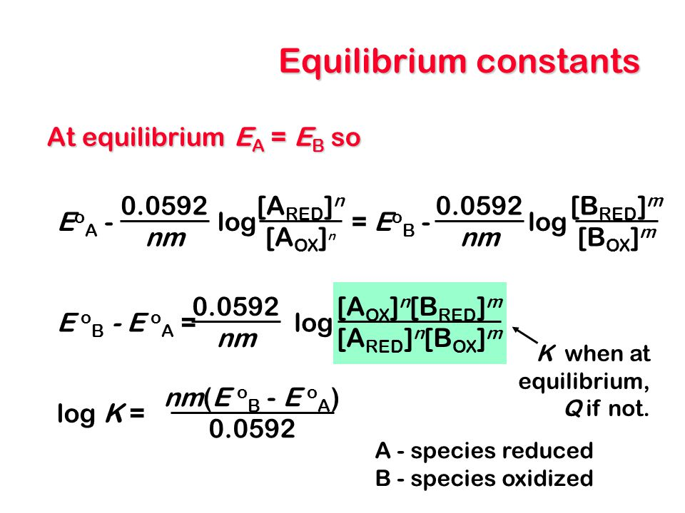 Free energy and cell potential Earlier, we explained that  G and the equilibrium constant can be related.