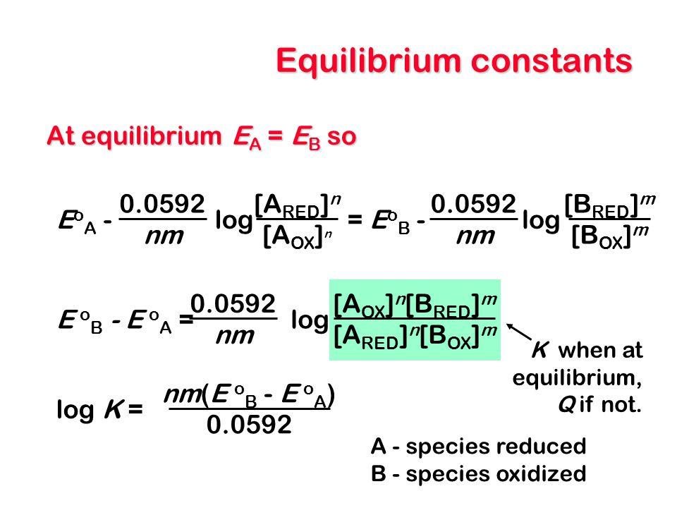 Equilibrium constants At equilibrium E A = E B so 0.0592 nm E o A -log [A RED ] n [A OX ] n = 0.0592 nm E o B -log [B RED ] m [B OX ] m E o B - E o A