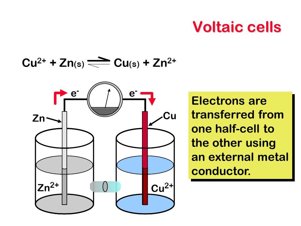 Voltaic cells e-e- e-e- To complete the circuit, a salt bridge is used.