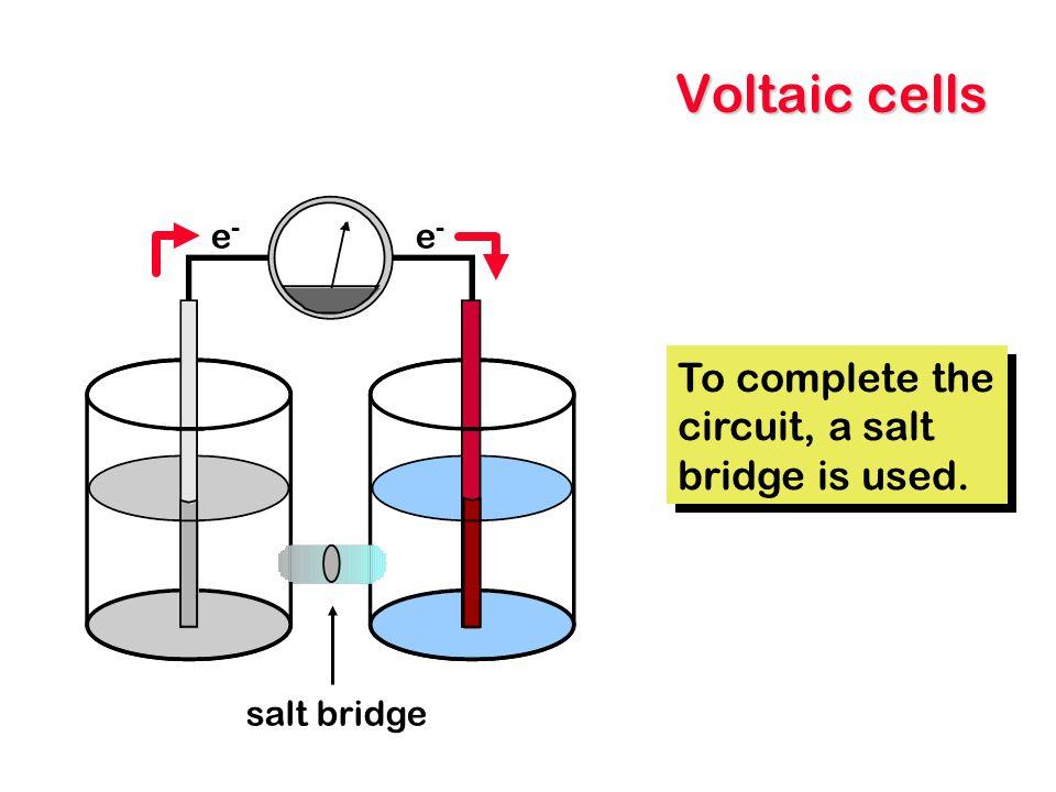Voltaic cells e-e- e-e- To complete the circuit, a salt bridge is used. To complete the circuit, a salt bridge is used. salt bridge