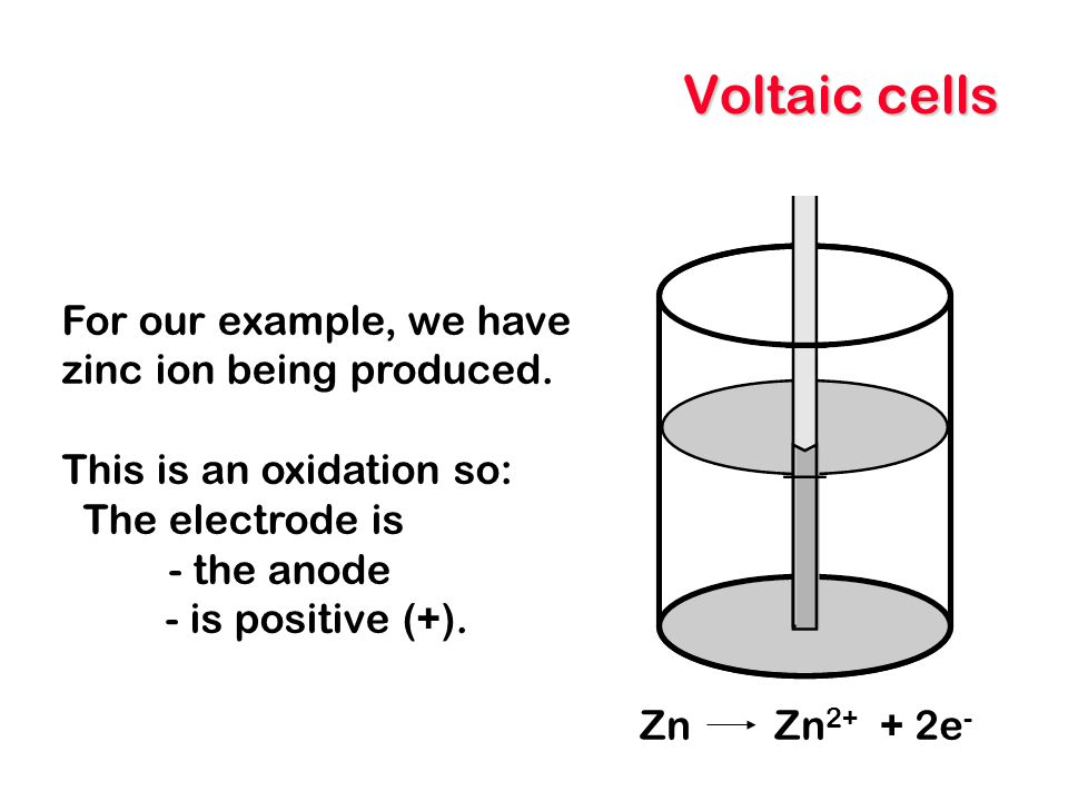 Voltaic cells Zn Zn 2+ + 2e - For our example, we have zinc ion being produced. This is an oxidation so: The electrode is - the anode - is positive (+