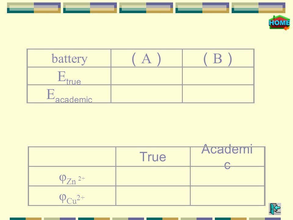 battery (A)(A)(B)(B) E true E academic True Academi c φ Zn 2+ φ Cu 2+