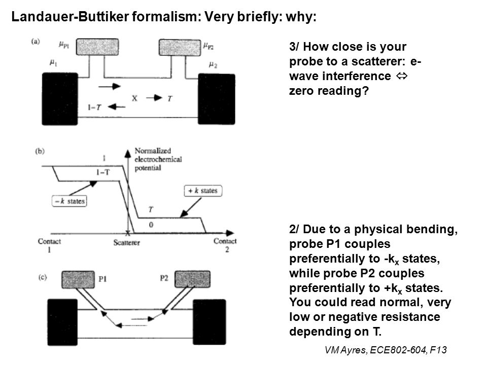 VM Ayres, ECE802-604, F13 Landauer-Buttiker formalism: Very briefly: why: 2/ Due to a physical bending, probe P1 couples preferentially to -k x states, while probe P2 couples preferentially to +k x states.