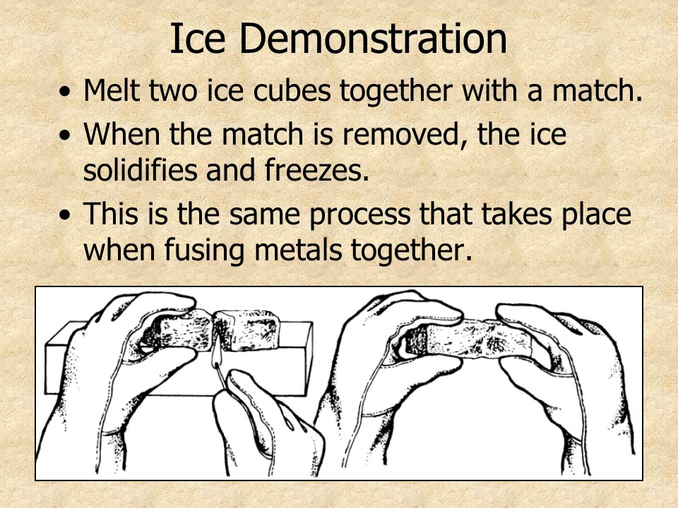 Ice Demonstration Melt two ice cubes together with a match. When the match is removed, the ice solidifies and freezes. This is the same process that t
