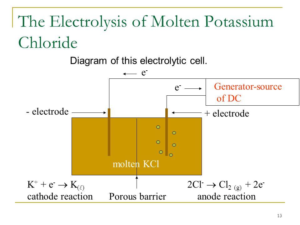 13 The Electrolysis of Molten Potassium Chloride Diagram of this electrolytic cell. Porous barrier e-e- K + + e -  K ( ) cathode reaction 2Cl -  Cl