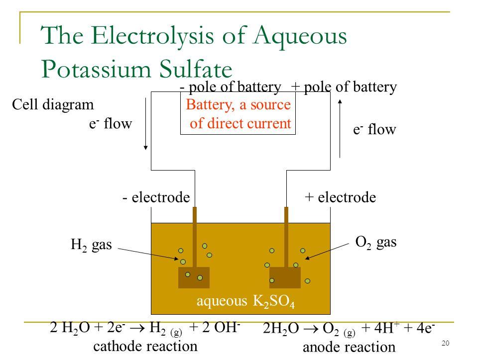20 The Electrolysis of Aqueous Potassium Sulfate 2 H 2 O + 2e -  H 2 (g) + 2 OH - cathode reaction 2H 2 O  O 2 (g) + 4H + + 4e - anode reaction Cell