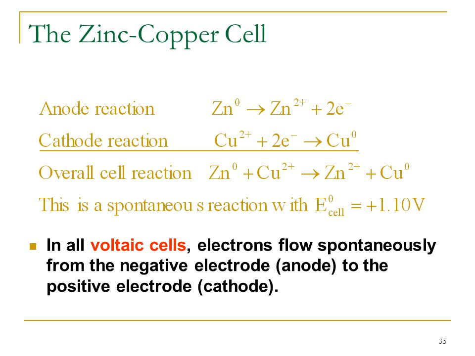 35 The Zinc-Copper Cell In all voltaic cells, electrons flow spontaneously from the negative electrode (anode) to the positive electrode (cathode).