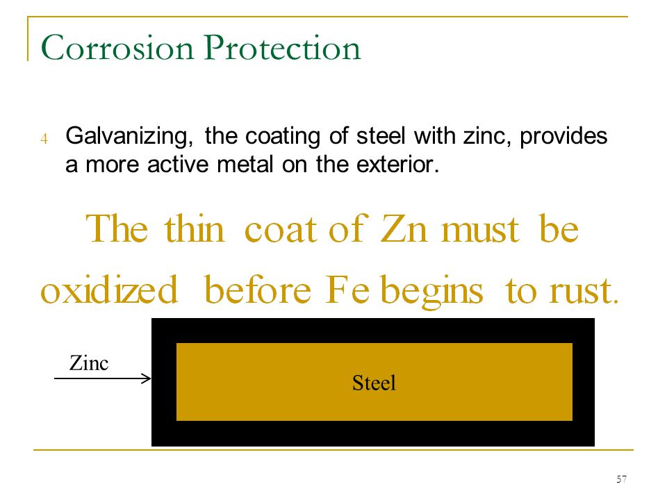 57 Corrosion Protection 4 Galvanizing, the coating of steel with zinc, provides a more active metal on the exterior. Zinc Steel