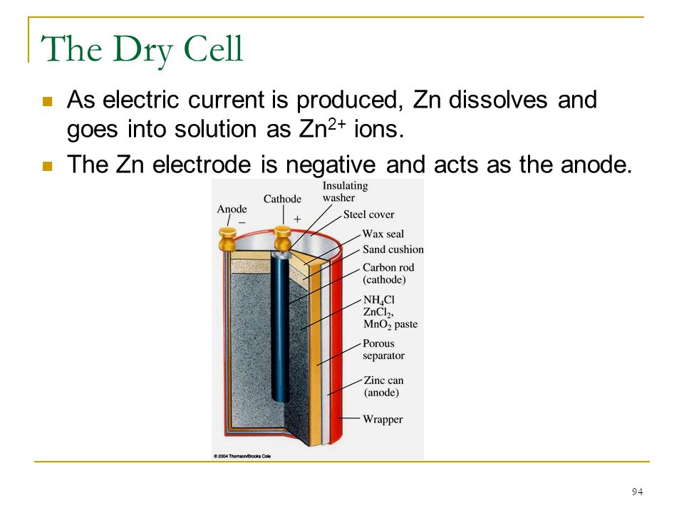 94 The Dry Cell As electric current is produced, Zn dissolves and goes into solution as Zn 2+ ions. The Zn electrode is negative and acts as the anode