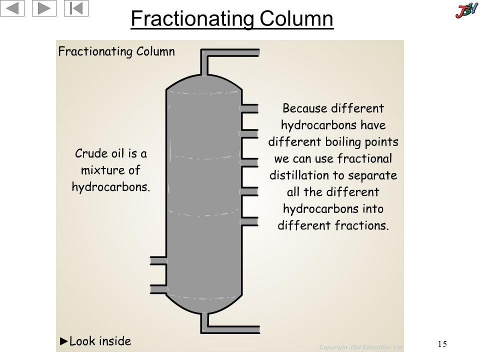 15 Fractionating Column