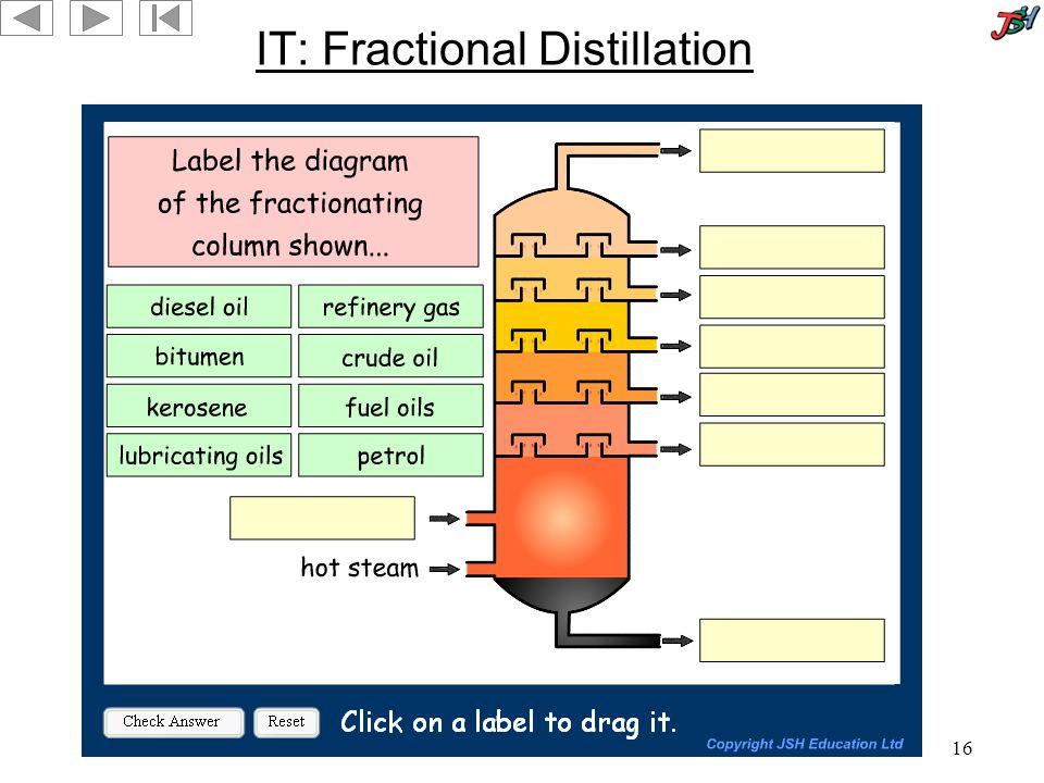 16 IT: Fractional Distillation