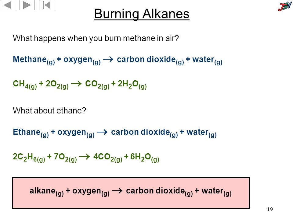 19 Burning Alkanes What happens when you burn methane in air.