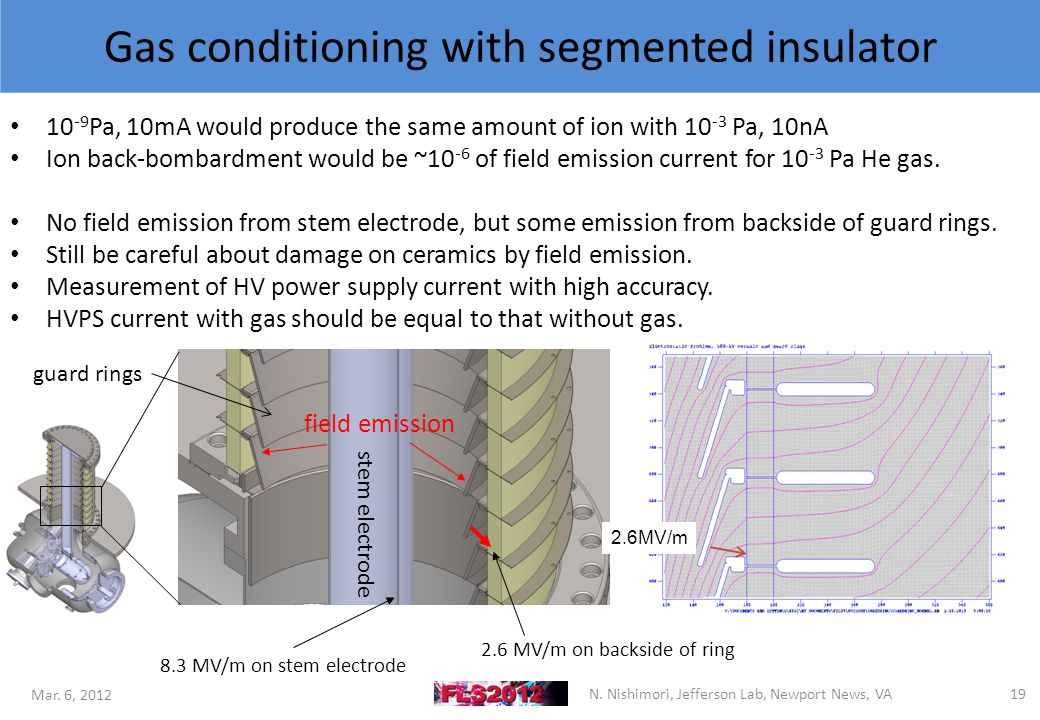 Gas conditioning with segmented insulator stem electrode field emission 2.6 MV/m on backside of ring 8.3 MV/m on stem electrode Mar.
