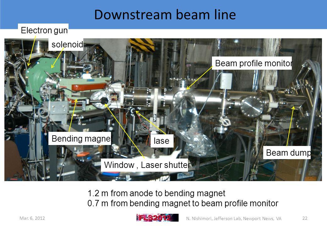 Mar. 6, 2012 N. Nishimori, Jefferson Lab, Newport News, VA Downstream beam line 22 solenoid Electron gun Window, Laser shutter Beam dump Beam profile