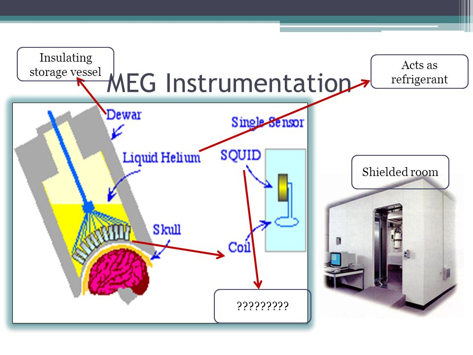 MEG Instrumentation ????????? Acts as refrigerant Insulating storage vessel Shielded room