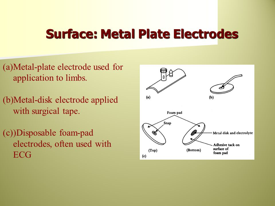 Surface: Metal Plate Electrodes (a)Metal-plate electrode used for application to limbs. (b)Metal-disk electrode applied with surgical tape. (c))Dispos