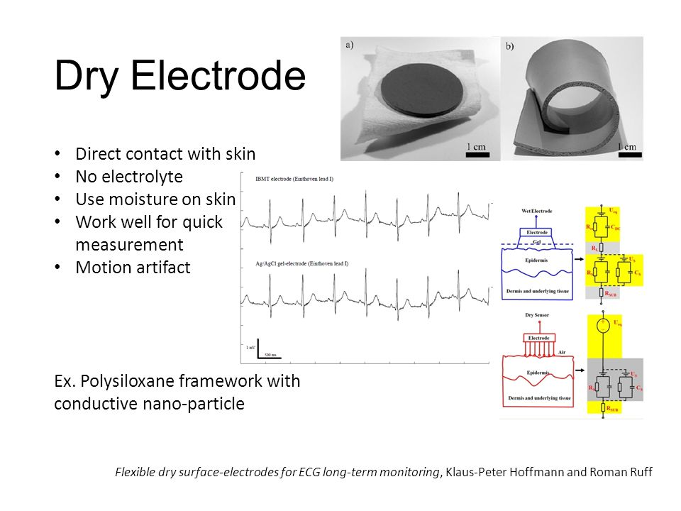 Non-contact Electrode Dry-Contact and Noncontact Biopotential Electrodes:Methodological Review, Yu Mike Chi etc.