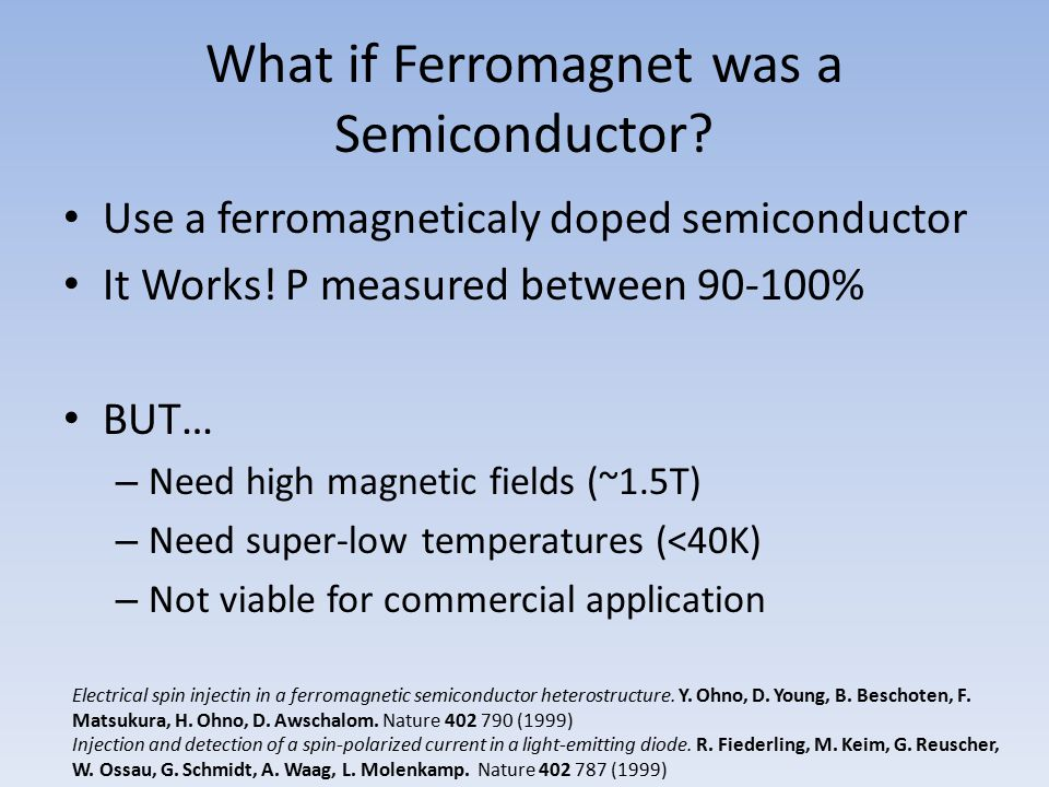 What if Ferromagnet was a Semiconductor? Use a ferromagneticaly doped semiconductor It Works! P measured between 90-100% BUT… – Need high magnetic fie