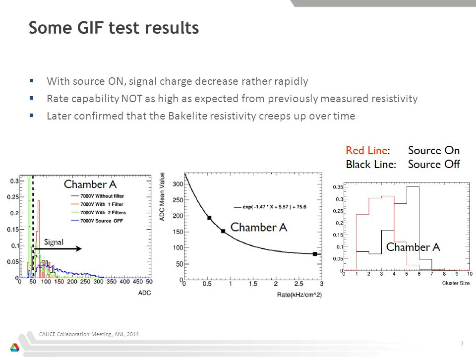Some GIF test results  With source ON, signal charge decrease rather rapidly  Rate capability NOT as high as expected from previously measured resistivity  Later confirmed that the Bakelite resistivity creeps up over time CALICE Collaboration Meeting, ANL, 2014 7