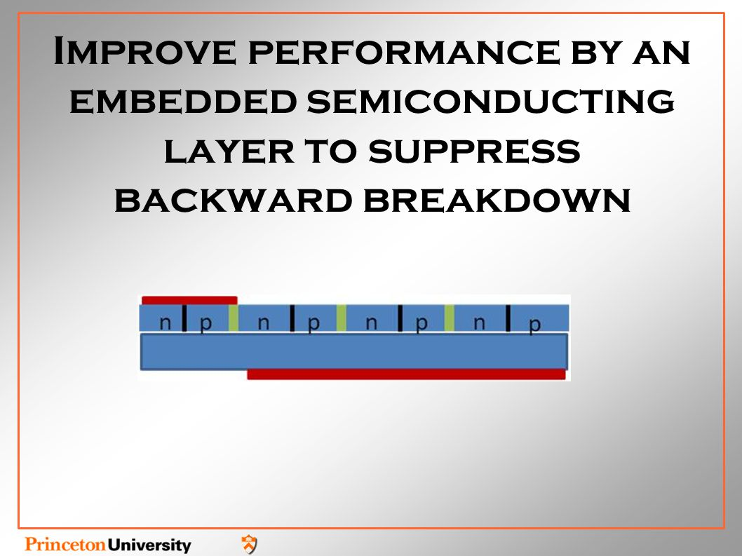 Improve performance by an embedded semiconducting layer to suppress backward breakdown