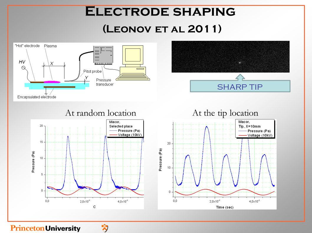 Electrode shaping (Leonov et al 2011) sharp tip At random location At the tip location