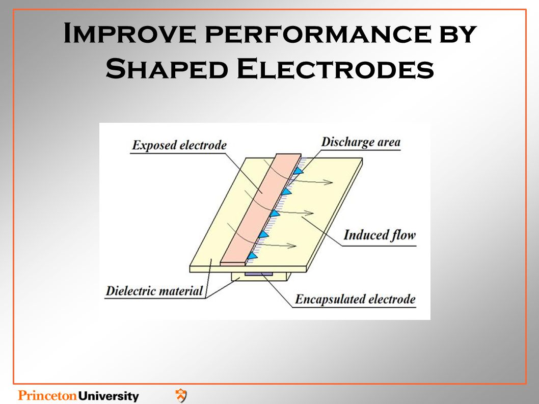 Improve performance by Shaped Electrodes