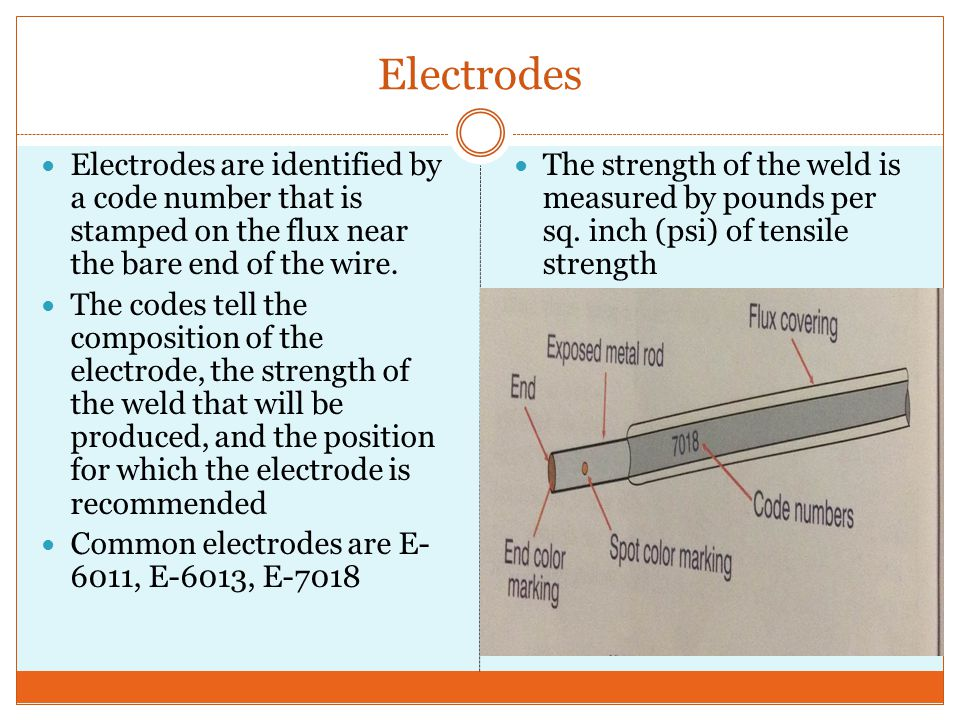 Electrodes Electrodes are identified by a code number that is stamped on the flux near the bare end of the wire.