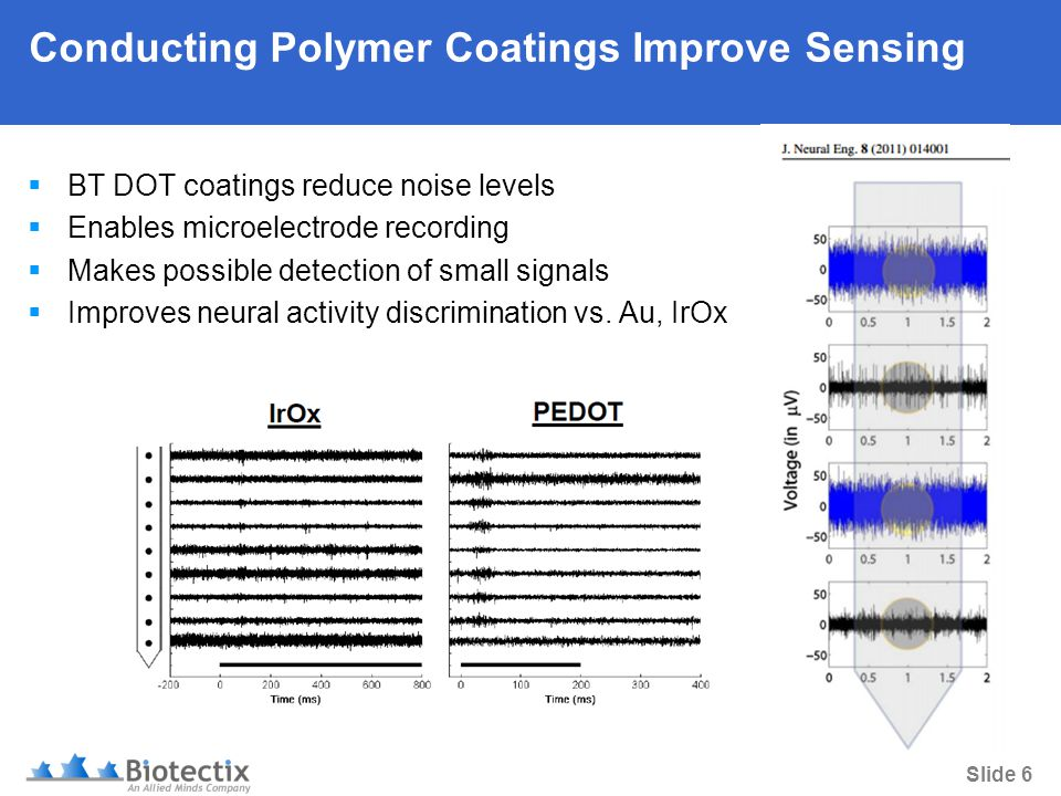 Slide 6 Conducting Polymer Coatings Improve Sensing  BT DOT coatings reduce noise levels  Enables microelectrode recording  Makes possible detection of small signals  Improves neural activity discrimination vs.