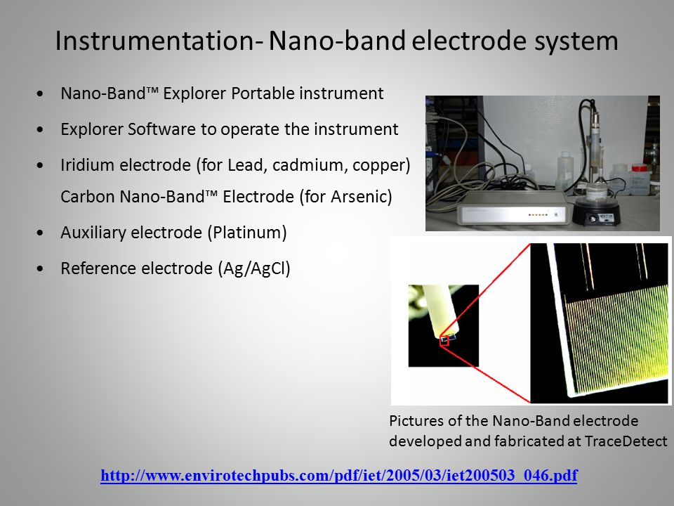 Instrumentation- Nano-band electrode system Nano-Band™ Explorer Portable instrument Explorer Software to operate the instrument Iridium electrode (for