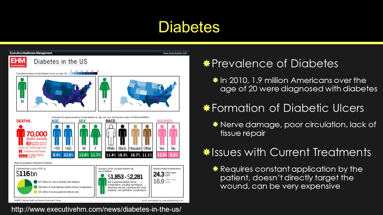 Diabetes  Prevalence of Diabetes  In 2010, 1.9 million Americans over the age of 20 were diagnosed with diabetes  Formation of Diabetic Ulcers  Nerve damage, poor circulation, lack of tissue repair  Issues with Current Treatments  Requires constant application by the patient, doesn't directly target the wound, can be very expensive http://www.executivehm.com/news/diabetes-in-the-us/