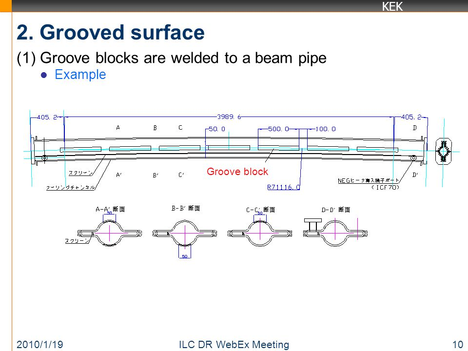 KEK 2. Grooved surface (1) Groove blocks are welded to a beam pipe Example 2010/1/1910ILC DR WebEx Meeting Groove block