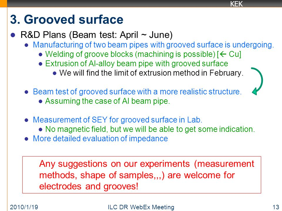 KEK 3. Grooved surface R&D Plans (Beam test: April ~ June) Manufacturing of two beam pipes with grooved surface is undergoing. Welding of groove block