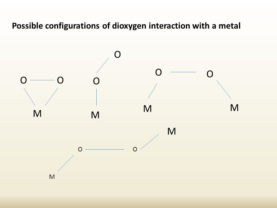M OO O O M M O O M M OO M Possible configurations of dioxygen interaction with a metal