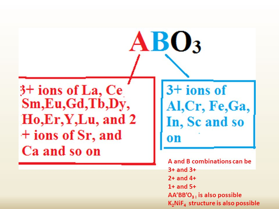 A and B combinations can be 3+ and 3+ 2+ and 4+ 1+ and 5+ AA'BB'O 3 I is also possible K 2 NiF 4 structure is also possible